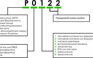 P0016 ошибка кода нарушения взаимосвязи между ckp и cmp. причины ошибки р0016 и метод устранения на тойота, фольксваген и др.