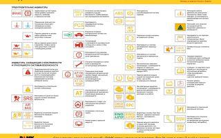 Обозначения на приборной панели