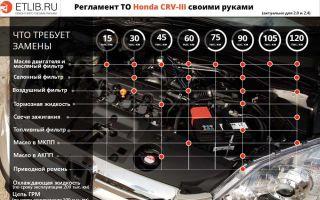 Регламентное обслуживание хонда срв. весь регламент работ при то 1, то 2, то 3, то 4