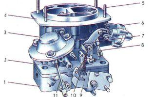 Подробное описание процедуры настройки и регулировки карбюратора ваз 2107 в иллюстрациях и видео