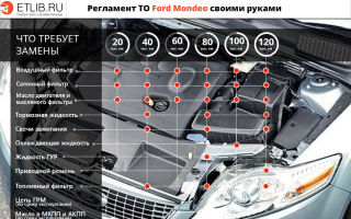 Регламентное обслуживание форд мондео 4. весь регламент работ при то1, то2, то3, то4, то5 и то6