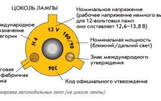Маркировка автомобильных ламп с расшифровкой (основное обозначение)