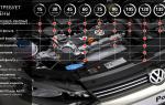 Техническое обслуживание (то) polo sedan. полный регламент то 1, то 2, то 3