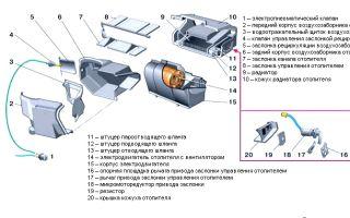 Ремкомплект карбюратора — комплектация и его использование.