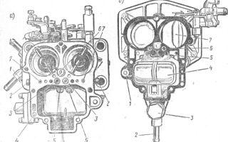 Снятие панели приборов форд фокус 2. инструкция как снять панель приборов ford focus 2