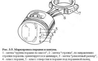Маркировка на поршнях двигателя — где находится и что означает