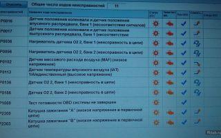 Код ошибки p0108: что это значит, причины и устранение ошибки