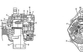 Замена генератора suzuki grand vitara — инструкция по снятию и установке генератора на гранд витара
