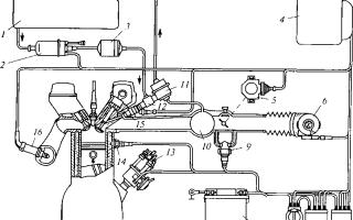 Системы впрыска топлива бензиновых двигателей: с центральным впрыском, распределенным впрыском, непосредственным впрыском.