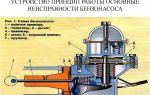 Схема бензонасоса: механический, электрический. устройство, принцып действия, неполадки.