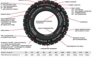 Надписи на евро шинах — как расшифровать европейскую маркировку шин.