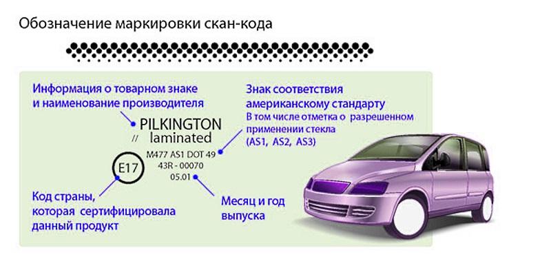 Обозначения на стеклах автомобиля