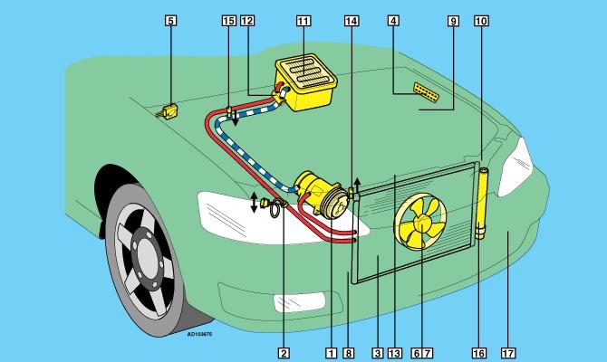 Кондиционер и система кондиционирования Bmw X5 E53 АвтоСовет